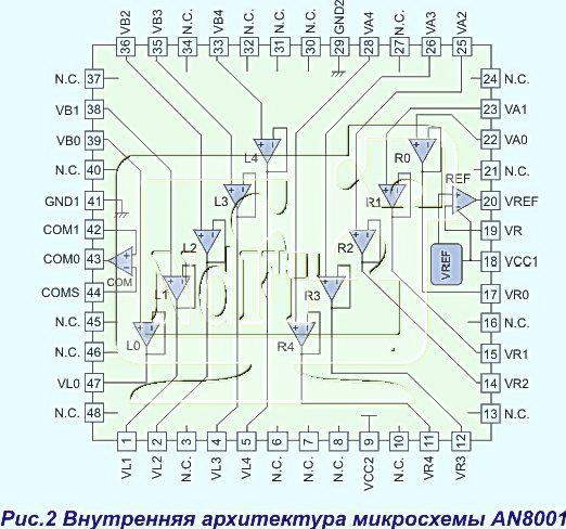 Блок-схема микросхемы AN8001