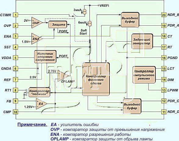 """Функционирование OZ960.  Схема управления  """"поджигом """" лампы."""