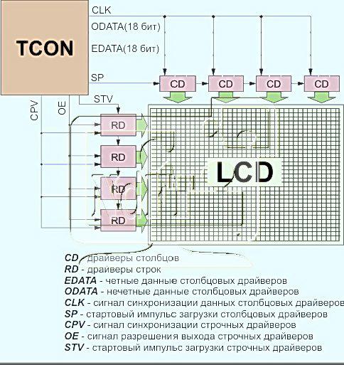 Типовая блок-схема модуля